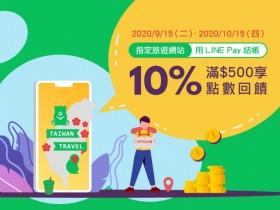 國內旅遊優惠趁現在!結帳享【10% LINE Points 回饋】!台灣好行套票、景點門票同享優惠!