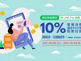 【LINE Pay旅遊網站10%回饋】阿里山Easy Go/森林好好玩/愛台灣博物館卡通通有!台灣好行車票、景點門票、租車、行程住宿、美食體驗優惠一次看!
