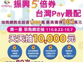 台灣Pay五倍券抽獎:人人抽100萬現金!中獎名單查詢、怎麼抽、中獎通知寄發一次了解