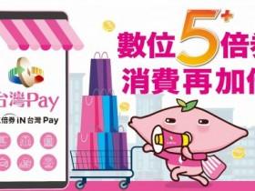 台灣Pay五倍券、好食券優惠及適用商家全覽!最高享20%回饋