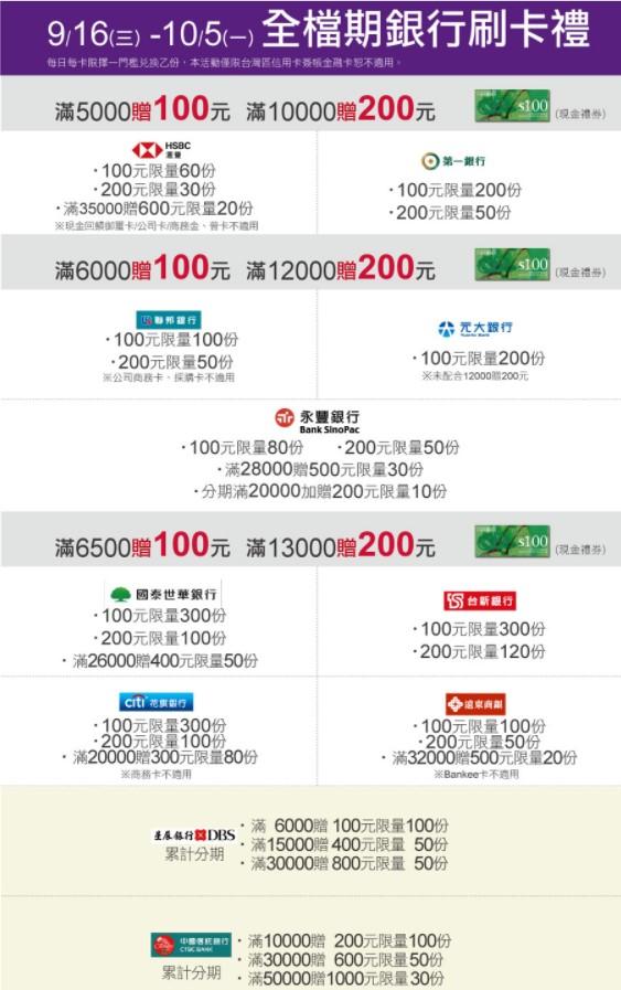 京站全檔期銀行刷卡禮