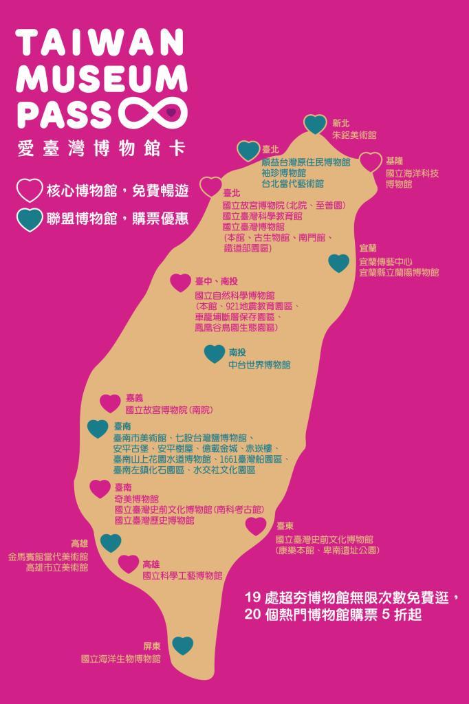 愛臺灣博物館卡