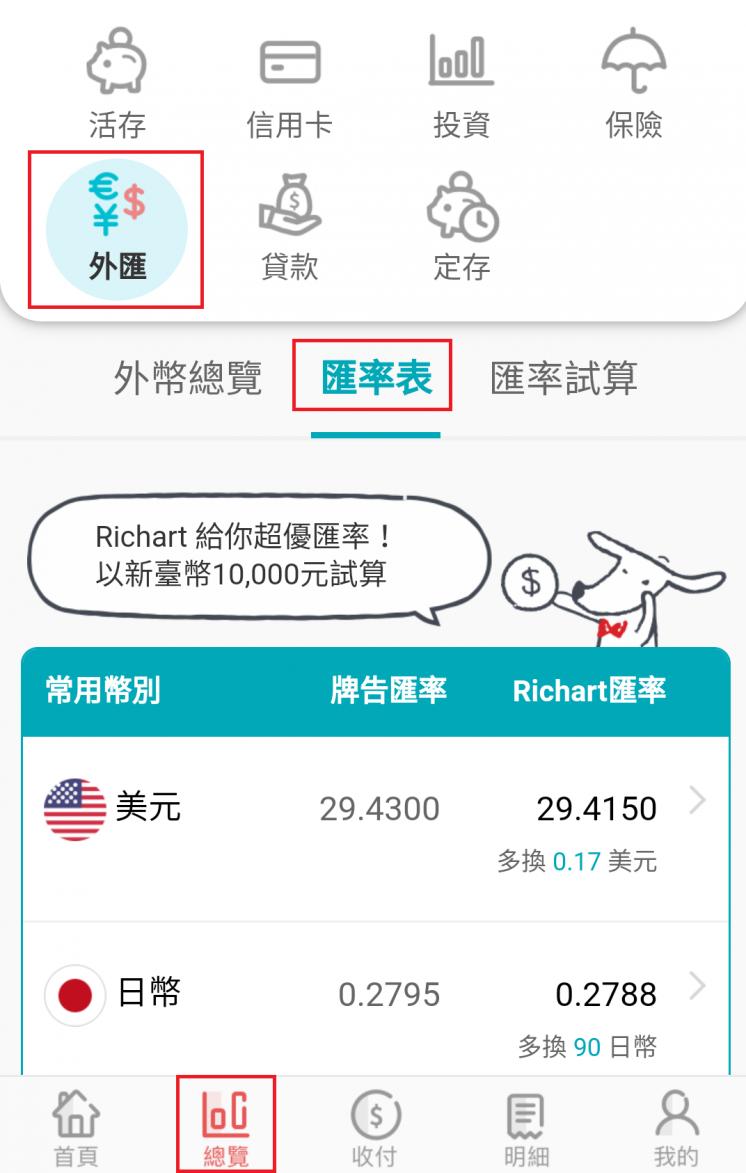 Richart_總覽_外匯_匯率表