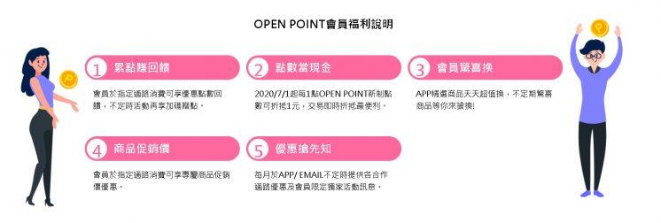 Open Point會員福利