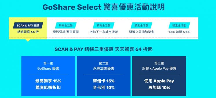 GoShare Select SCAN&PAY