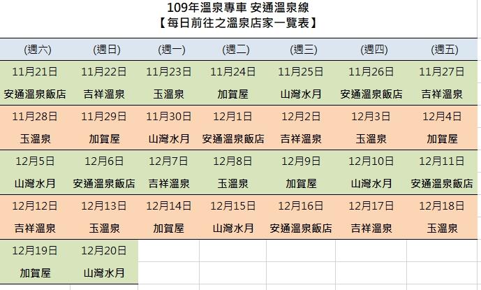 2020花蓮溫泉專車安通溫泉線01
