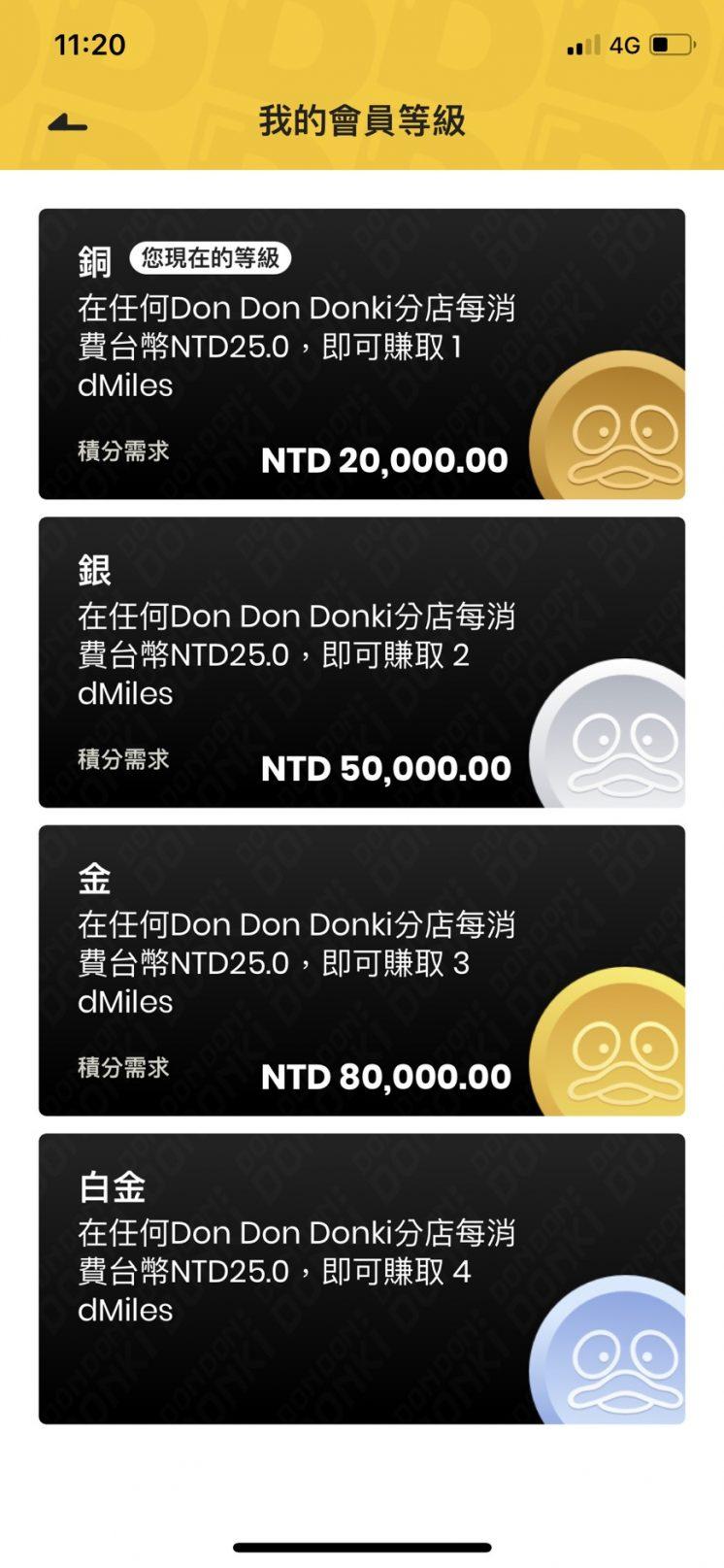 Don Don Donki 會員