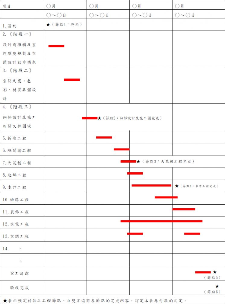 室內裝潢工程承攬預定表