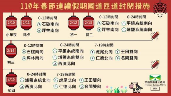 110年春節連續假期國道匝道封閉措施