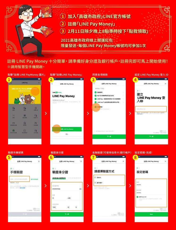 LINE Pay Money 註冊方式