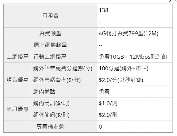 亞太電信_138免綁約資費方案