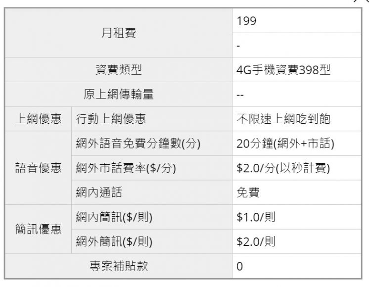 亞太電信_199免綁約資費方案