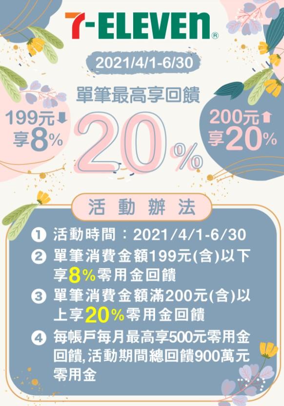 7-ELEVEN與橘子支付2021年20%.2jpg