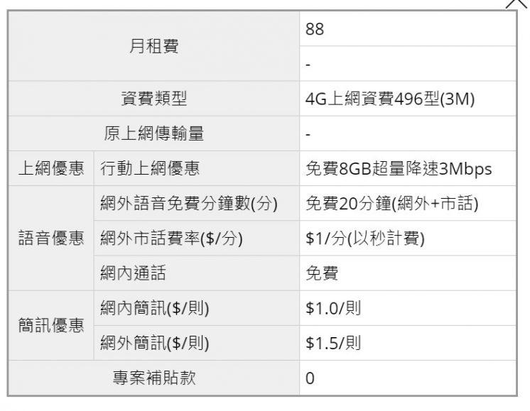 亞太電信_88免綁約資費方案