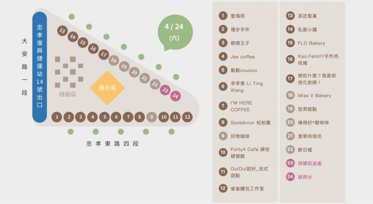 肉桂捲市集地圖