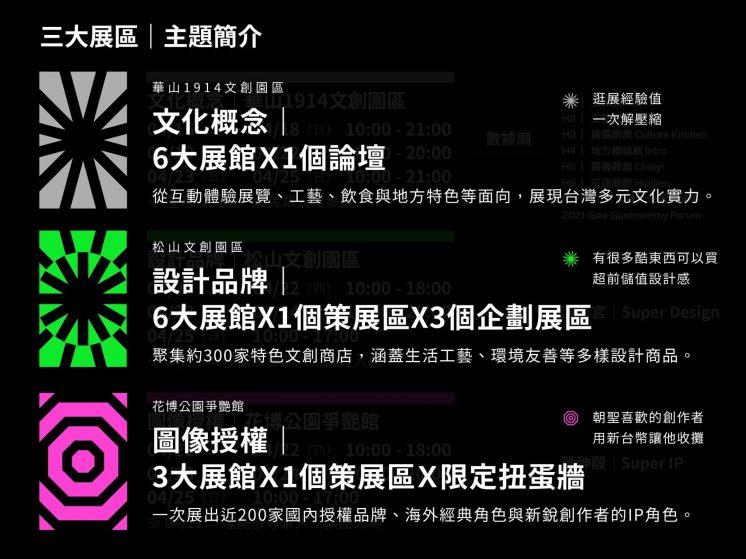 2021台灣文博會_展區介紹