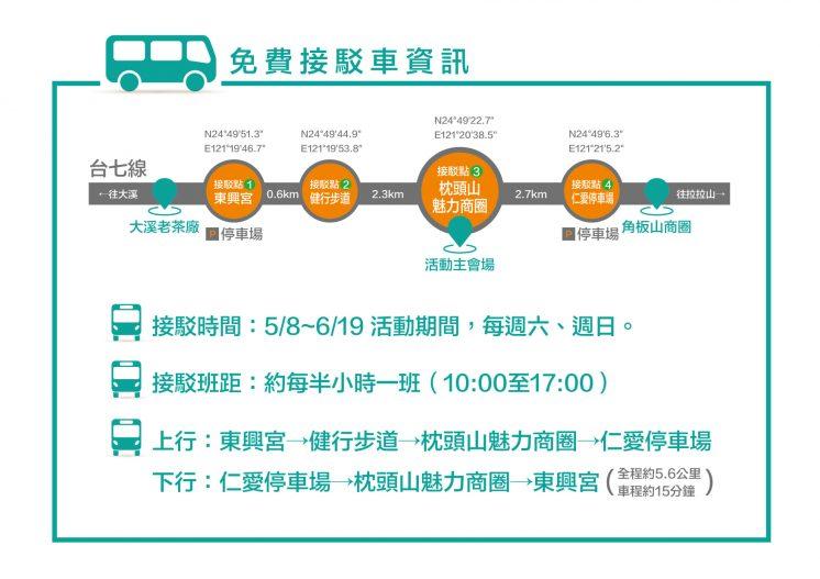 2021桃園繡球花季_交通資訊
