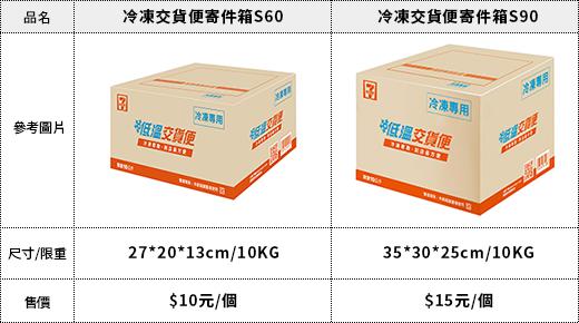 7-11冷凍交貨便寄件尺寸