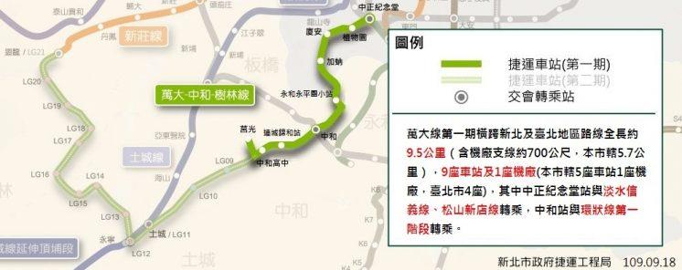 捷運萬大-中和-樹林線