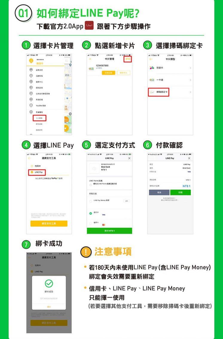 Ubike2.0 LINE Pay 綁卡