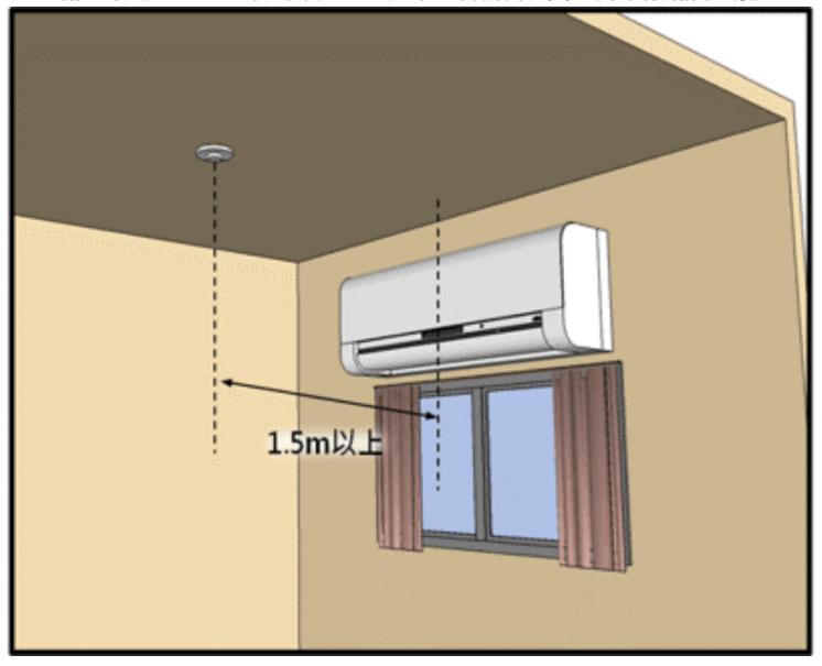 火災警報器安裝方式