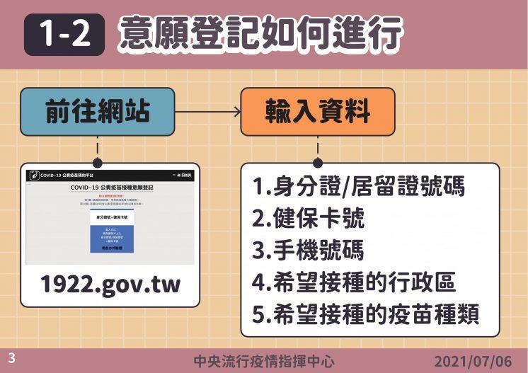 疫苗接種預約系統
