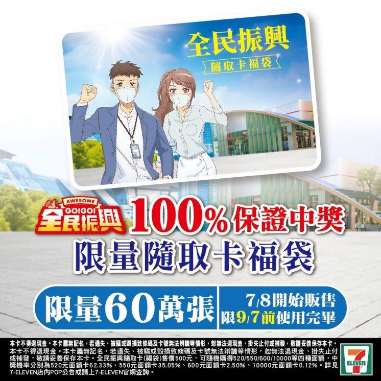 7-ELEVEN全民振興隨取卡