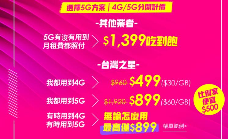 台灣之星5G上網1199