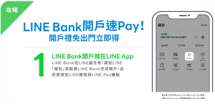 LINE Bank開戶禮