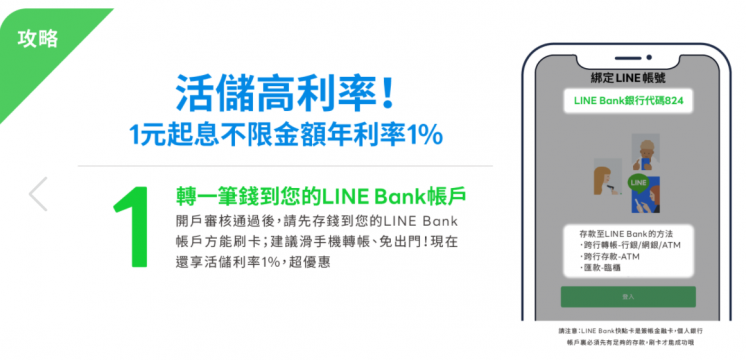LINE Bank1%活存利率