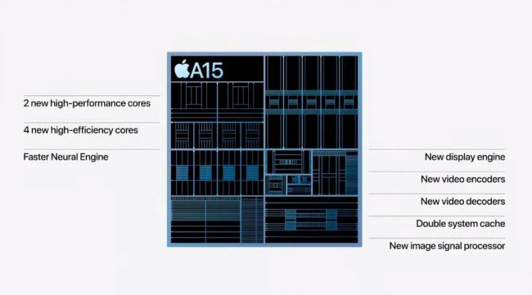 A15仿生晶片
