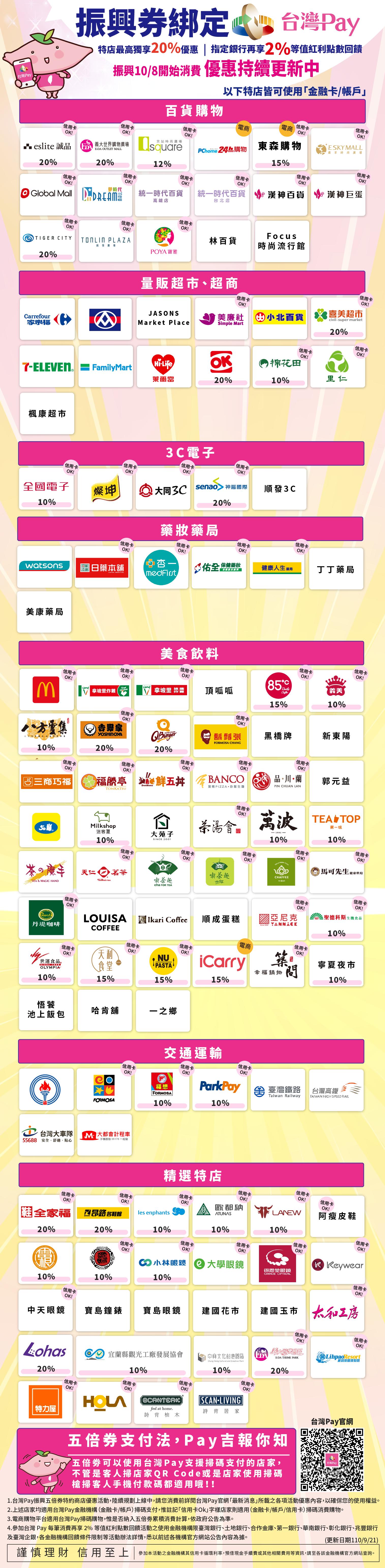振興五倍劵台灣Pay掃碼消費適用店家