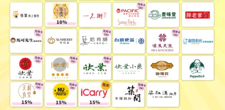 台灣Pay_適用美食、飲料
