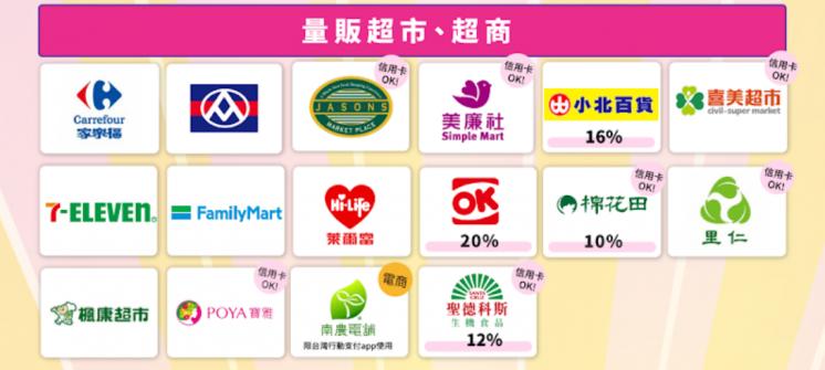 台灣Pay_適用超商超市
