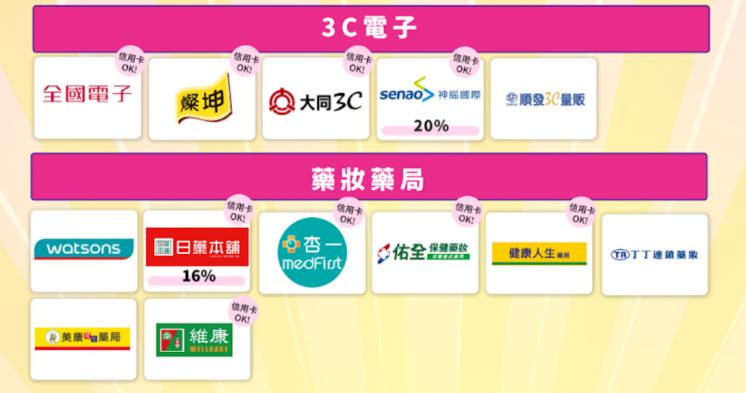 台灣Pay_適用3C藥妝