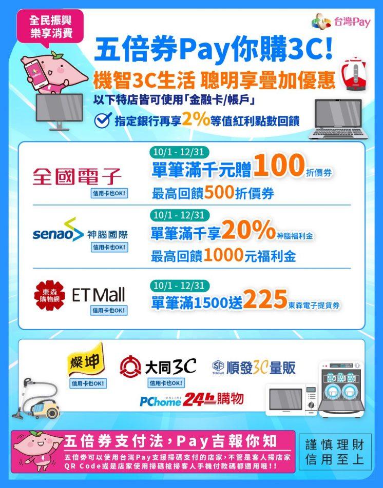 台灣Pay購3C優惠